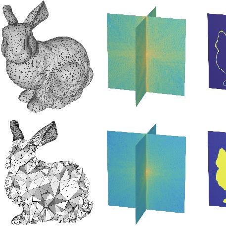 TUM Visual Computing: Prof  Matthias Nießner